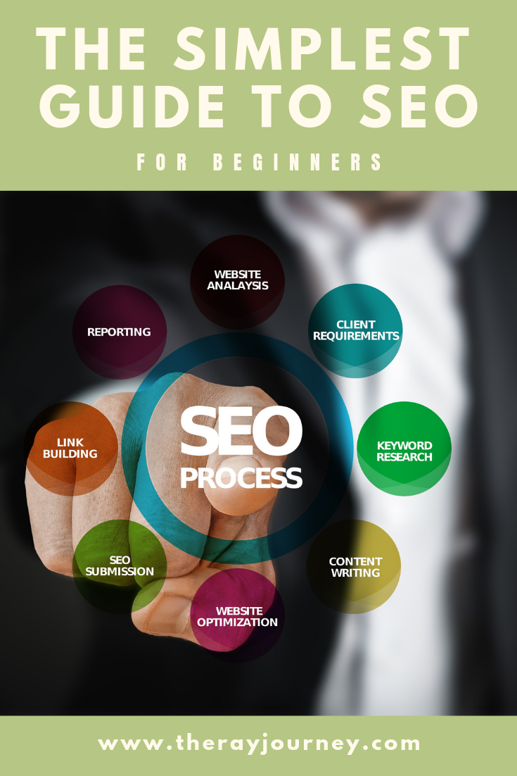 Simplest guide to seo for beginners on pinterest